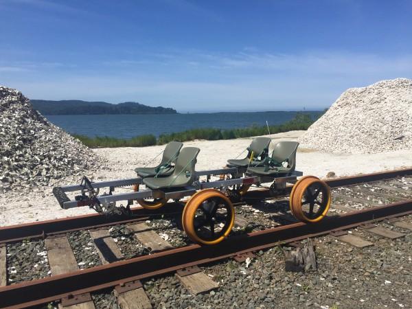 Oregon Coast Railriders Bay City